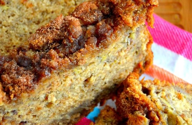 Best gluten free banana bread thats out of this world best gluten free banana bread forumfinder Image collections